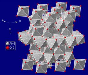 Кристаллическая структура рубинов