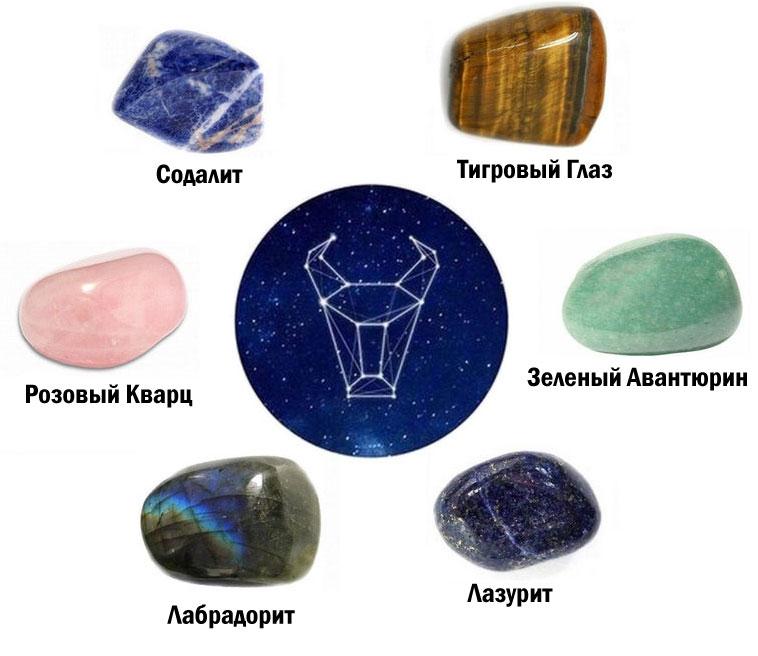 Камни подходящие тельцам